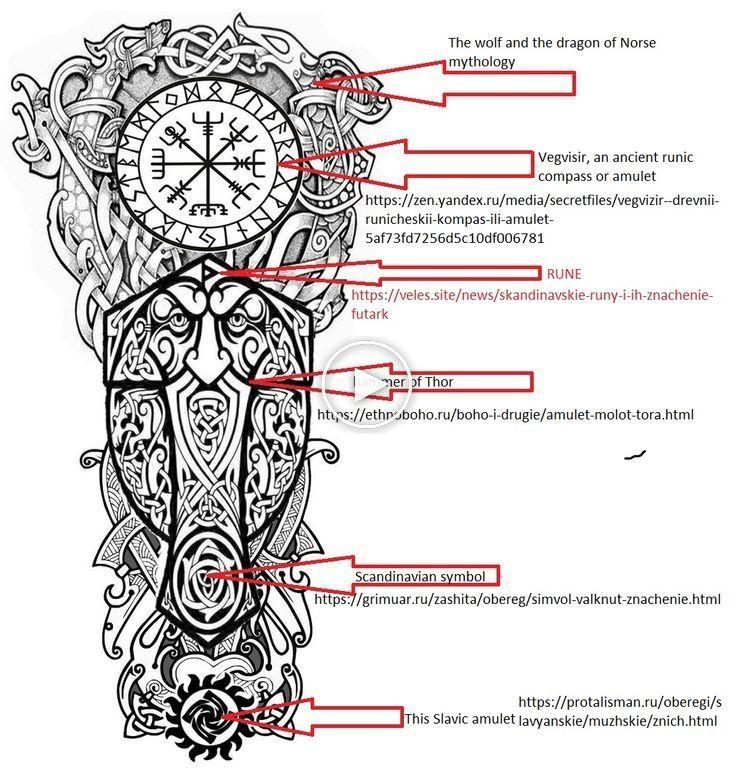 Samurai Norse Tattoo Viking Tattoo Sleeve Traditional Viking Tattoos