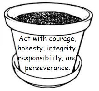Act with courage, honesty, integrity, responsibility, and