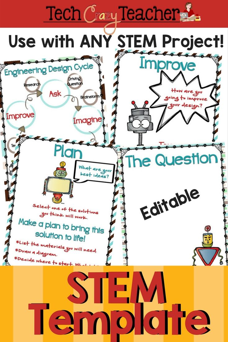 STEM Template for the Engineering Design Process- EDITABLE ...