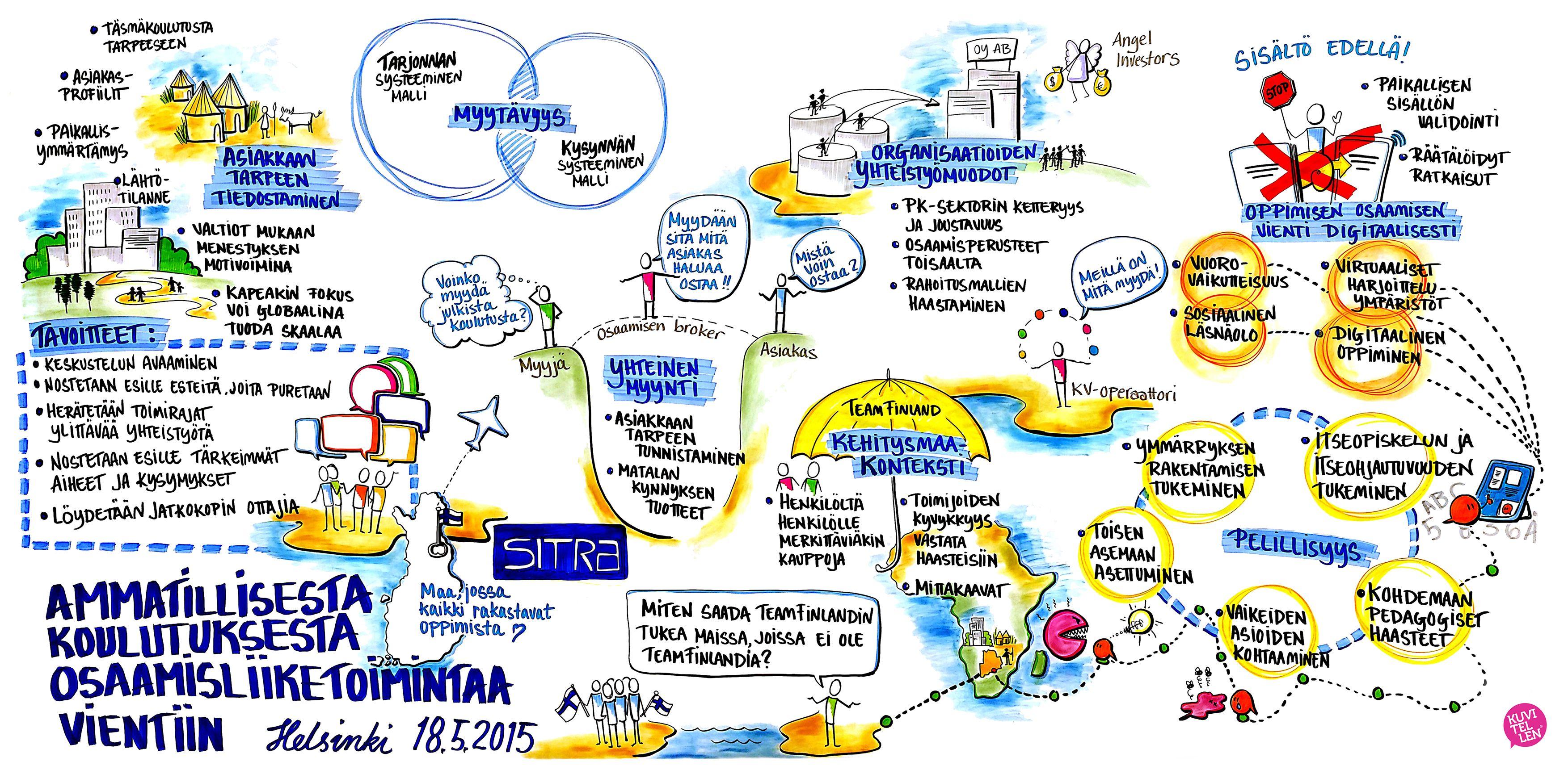 Materiaalia tutustumiseen -> Uuden koulutuksen kokeilut | Sitra