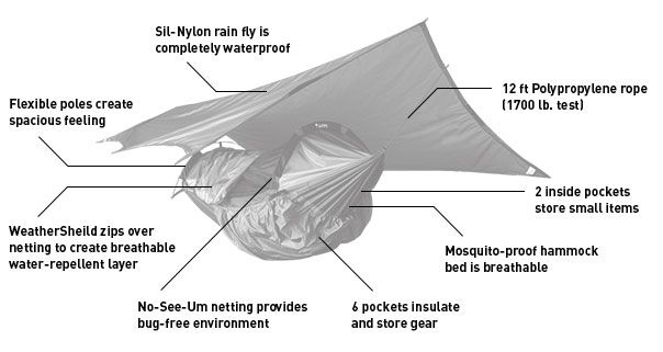 Medium image of cover  nx 250   clark jungle hammock