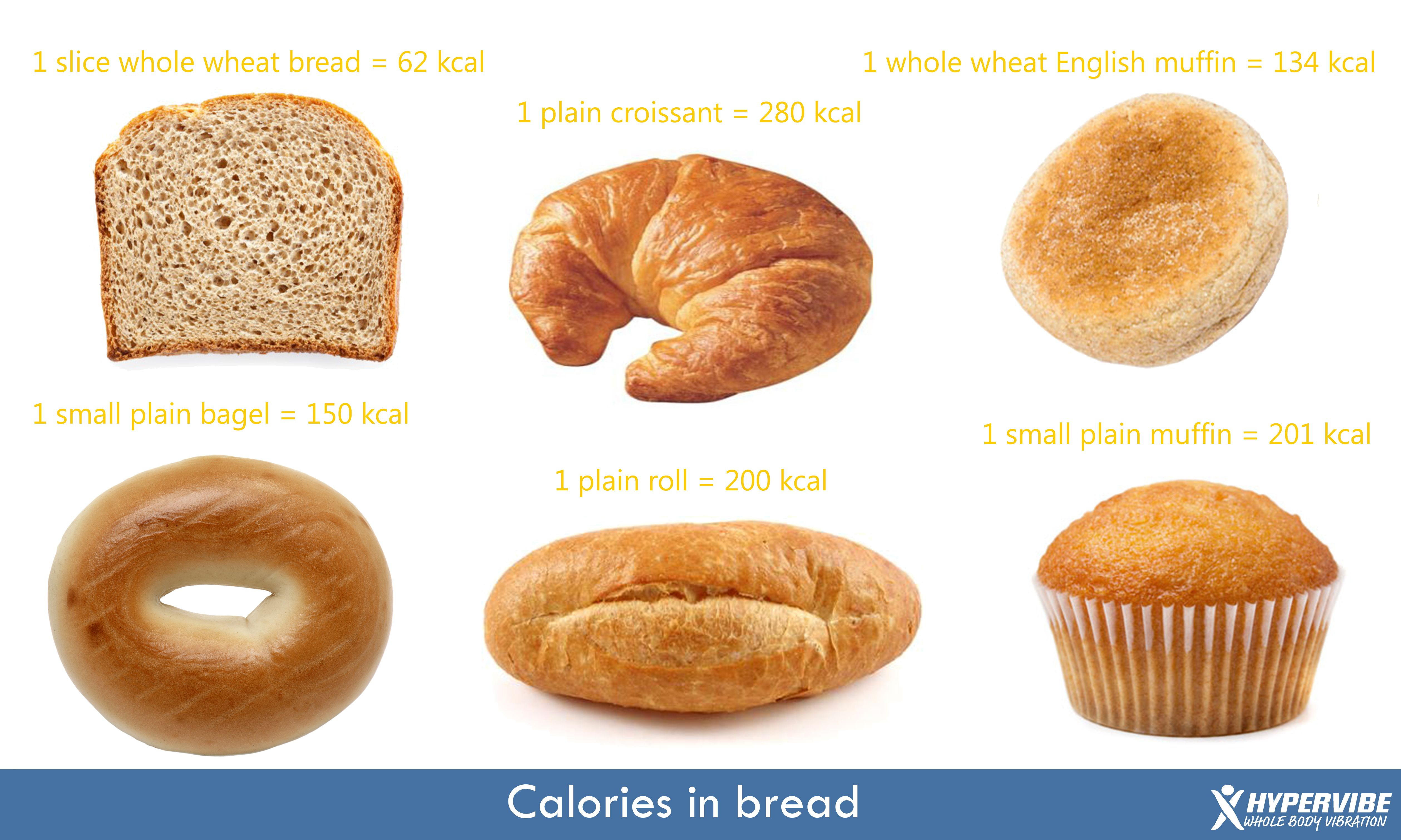 How many calories are in a piece of bread