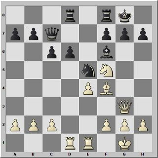 Back rank combination by chess legend Capablanca