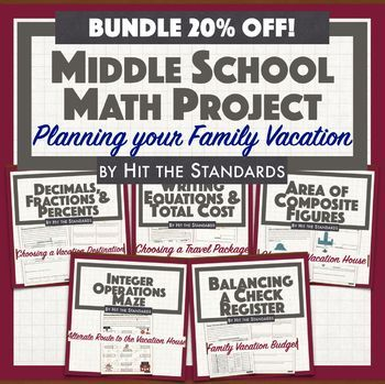 Middle School Math Project: Planning your Family Vacation Real World Prob 20%OFF