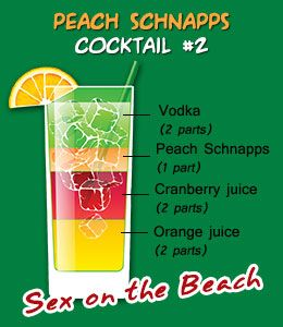 Ingredients sex on the beach drink