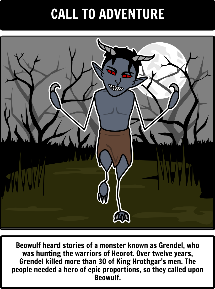 beowulf heroic journey plot diagram using a storyboard use this beowulf lesson plan to help your students understand anglo saxon grendel and the beowulf epic hero activities include a beowulf summary