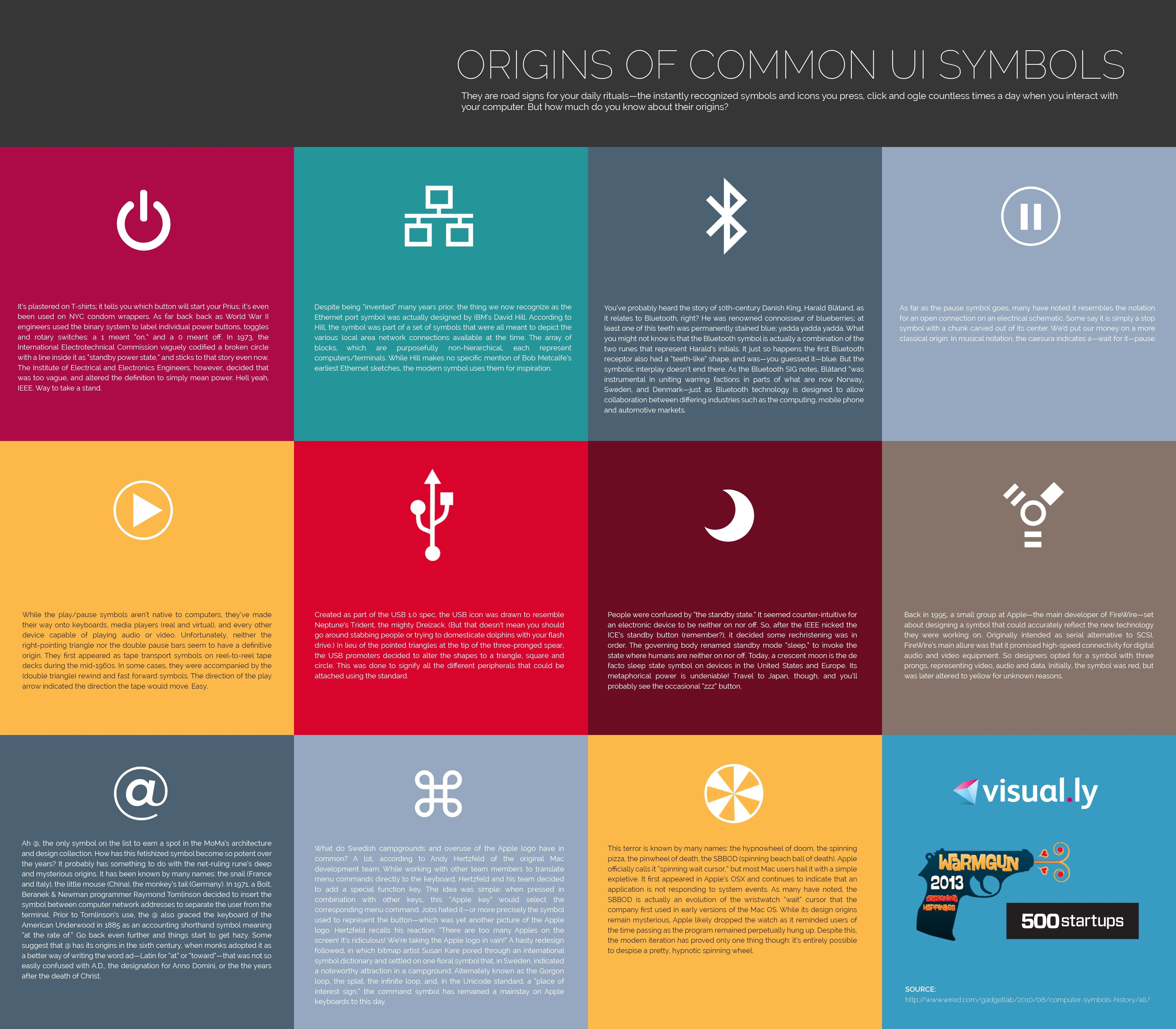 What do these common symbols mean iconography pinterest symbols what do these common symbols mean biocorpaavc Choice Image