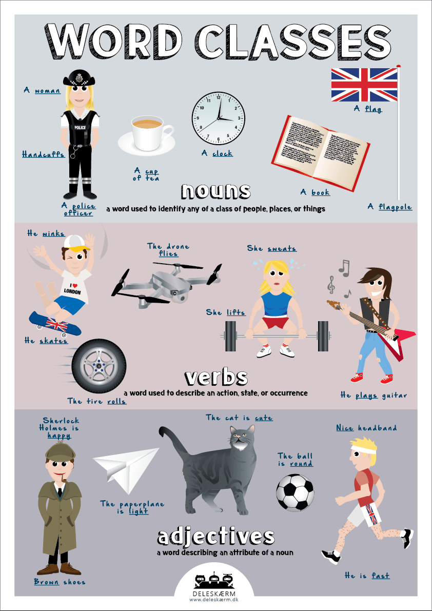 Plakat Word Class Deleskaerm Undervisning Engelsk Sjov Skole Laer Engelsk
