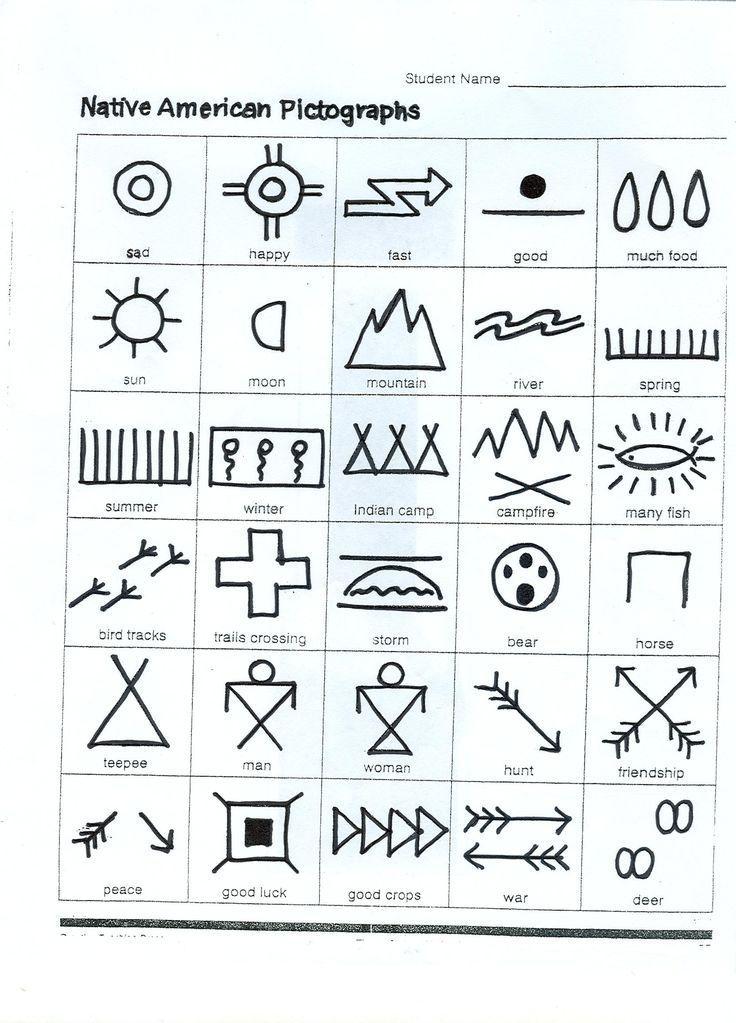 Native American Symbols And Meanings Chart Morenpulsar