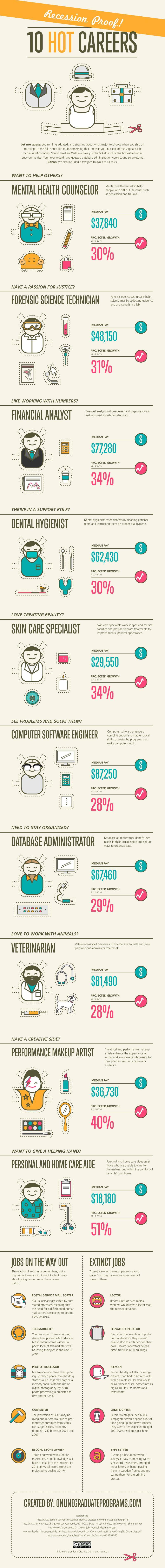 23 Jobs And Careers Ideas Job Online Job Applications Job Application