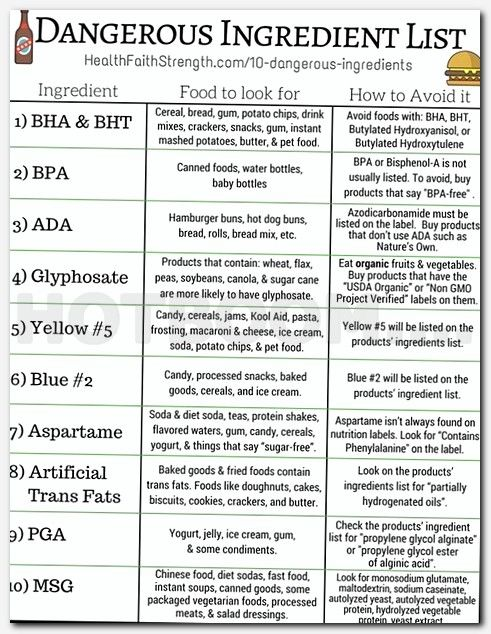 zero calorie fruits and vegetables, workout plan to lose weight - army height and weight chart