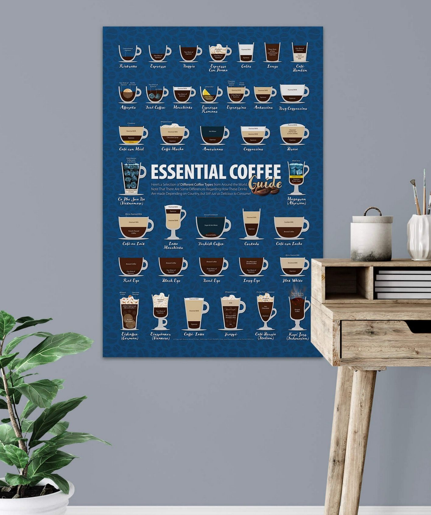 Photo of Coffee Types – Classic Blue Color of the Year 2020, Cup Poster Chart, Restaurant Food Kitchen Decor,