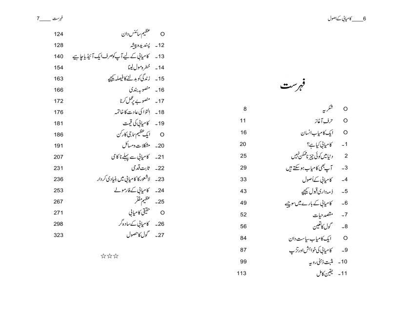 Kamyabi K Asul Free Download Borrow And Streaming Internet Archive Pdf Books Reading Internet Archive Pdf Books