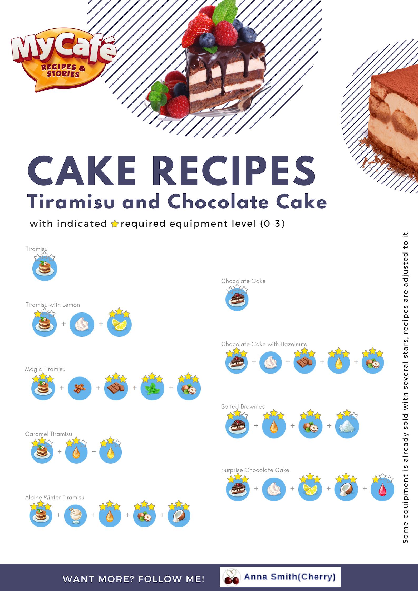 My Cafe Chocolate Cake With Hazelnuts : chocolate, hazelnuts, Chocolate, Hazelnut, Recipe, GreenStarCandy