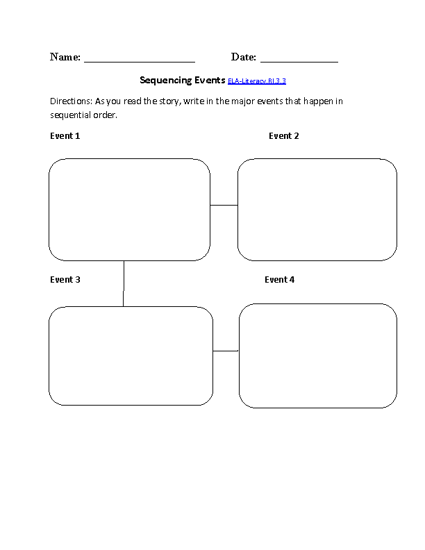 Sequencing Events Worksheet ELALiteracyRI33 Reading – Common Core Reading Comprehension Worksheets
