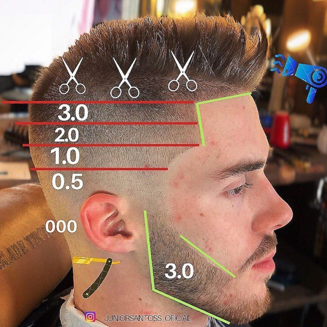 656 Likes 0 Comments Social Barbers Repostsocialbarbers On Instagram Juniorsantoss Of Young Mens Hairstyles Hair And Beard Styles Haircuts For Men
