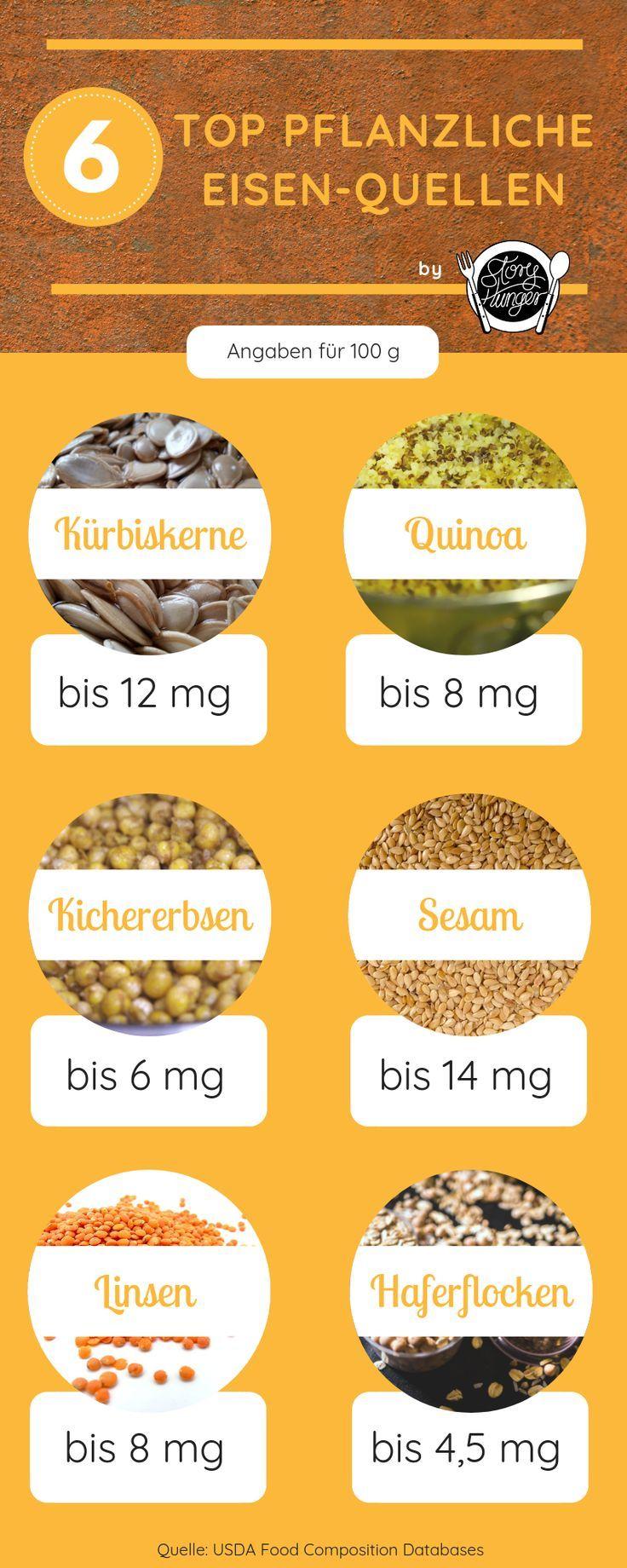 Eisenhaltige Lebensmittel: Die 13 besten pflanzlichen Eisen-Quellen #gezondeten