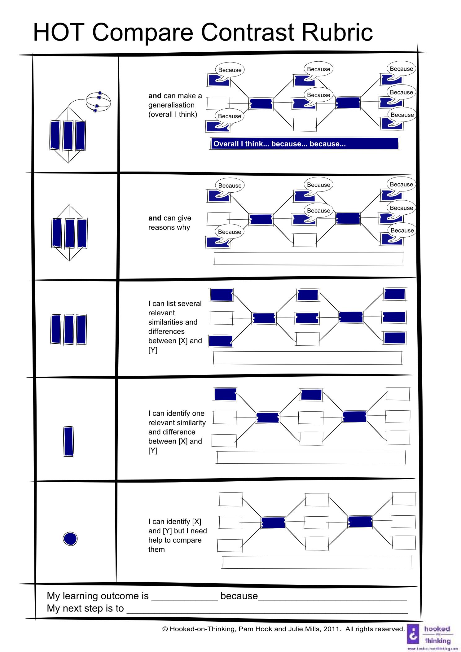 Pin On Math Statistic Probability Dissertation