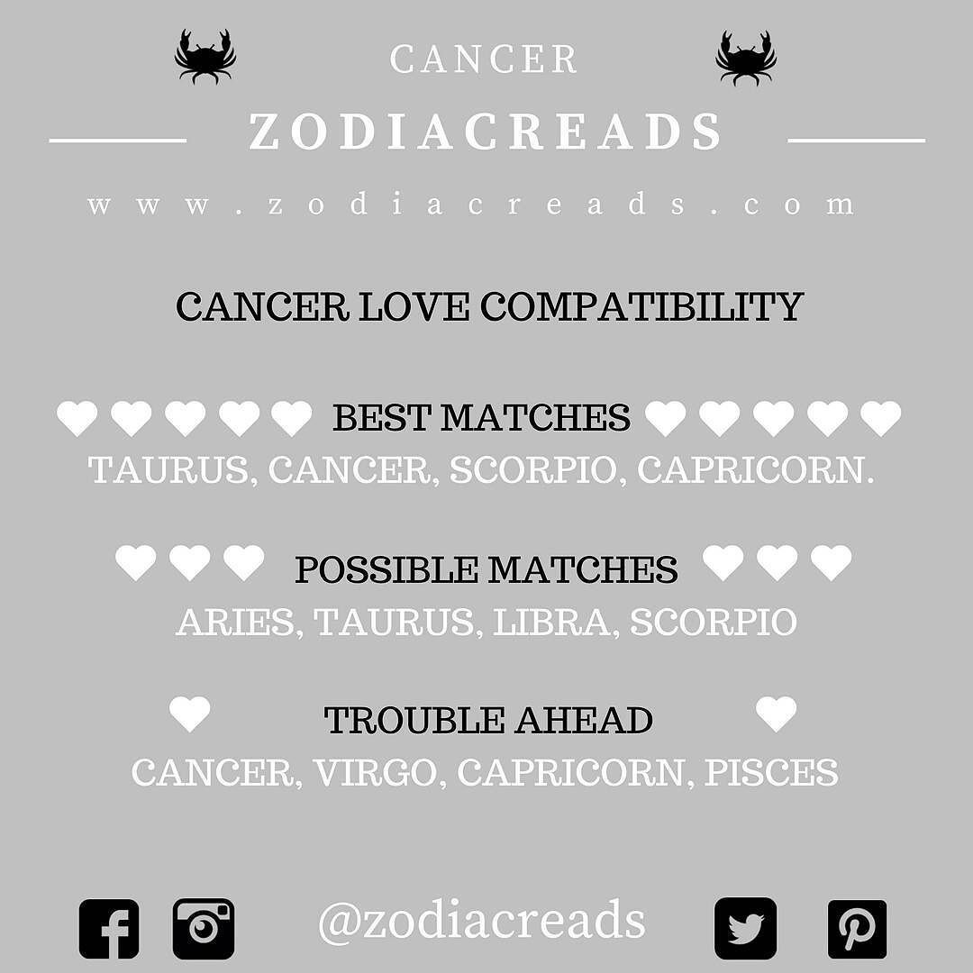 Best love matches for cancer