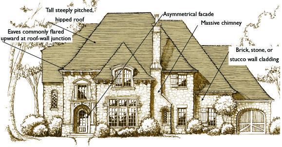 French eclectic dg french eclectic pinterest for French eclectic house plans