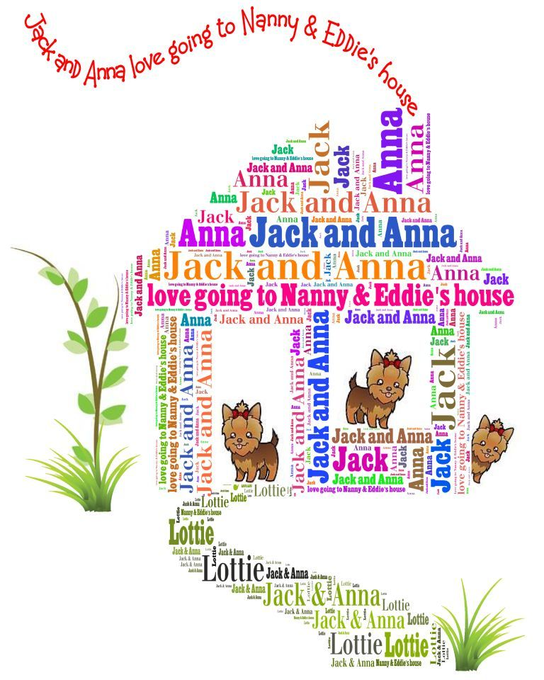 Word Cloud Art can be made using almost any shape you can