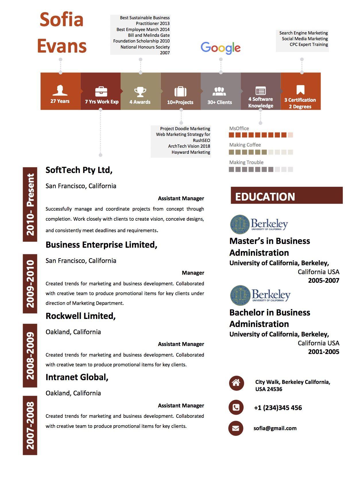 Contact us professional resume resume best resume