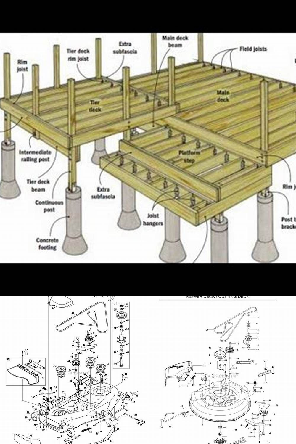 Deck Plan They Ll Then Tip You Via Developing The Deck Plans With Pictures Video Clips And Also Images Laying All Of It Out D Deck Plans Cool Deck Deck