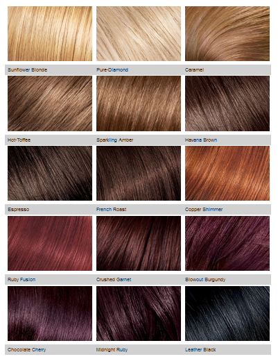 22+ Red hair color chart ideas ideas in 2021
