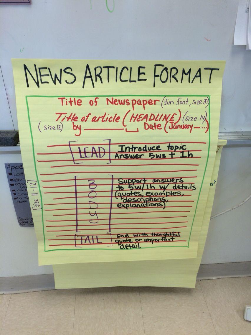 News articles format | Anchor charts | School bulletin