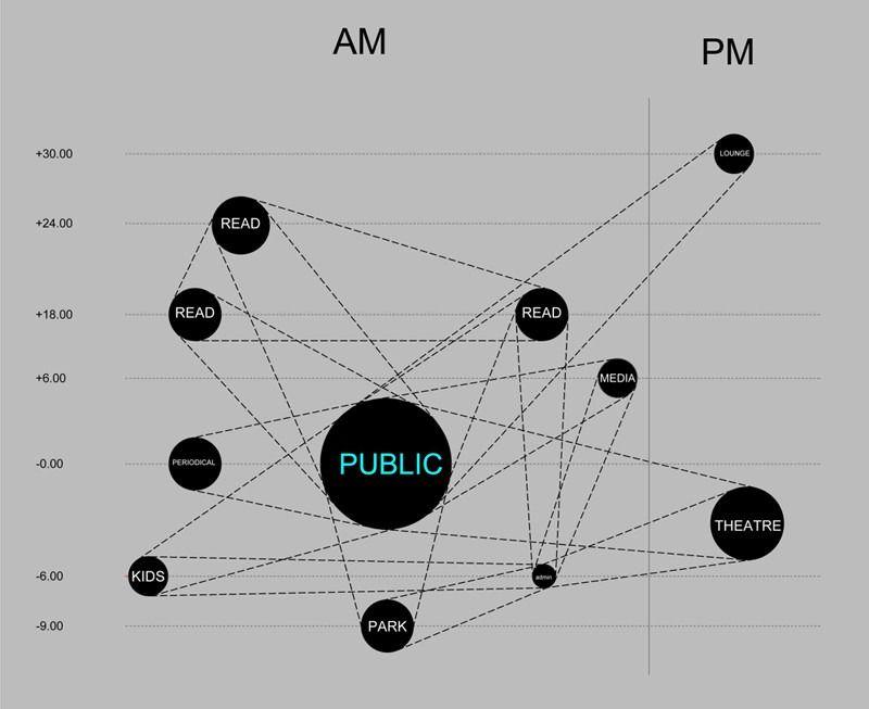 Concept Diagram Architec