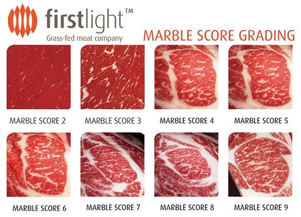 Firstlight Mbs Marble Score Chart Jpg Beef Pinterest