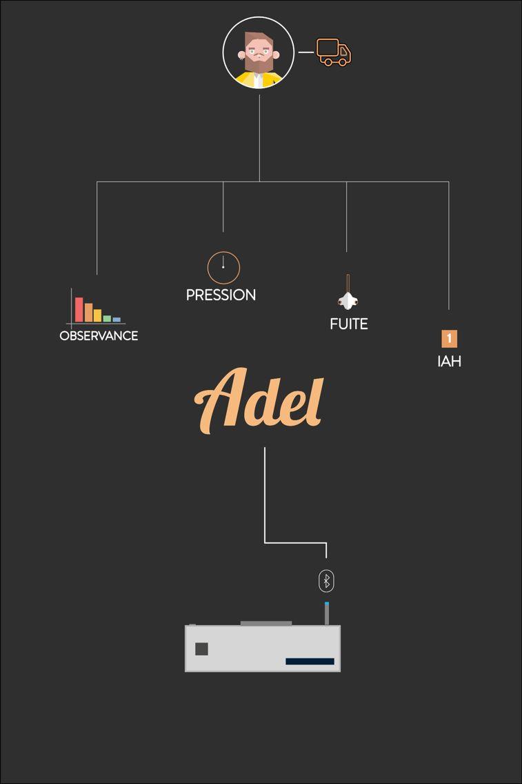 Flat motion design - schema - on Behance   Chart   Infographic ...