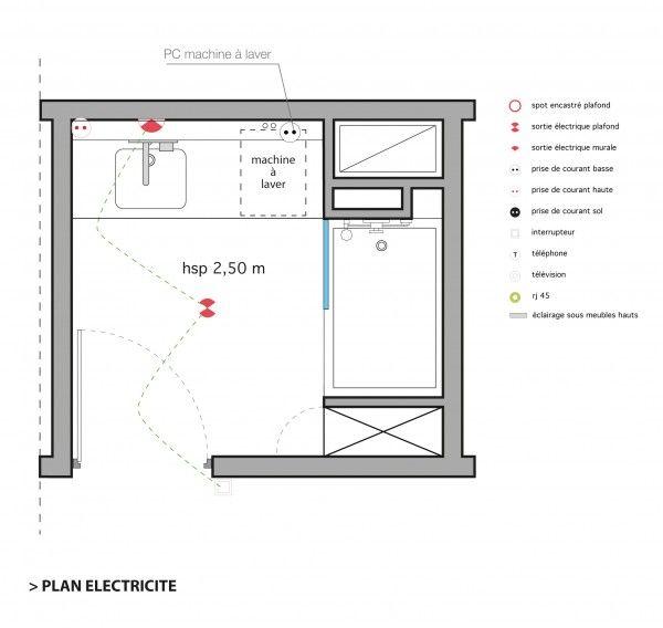 Comment Aménager Une Salle de Bain de 5m2 Coaching Déco - Plan Electrique Salle De Bain