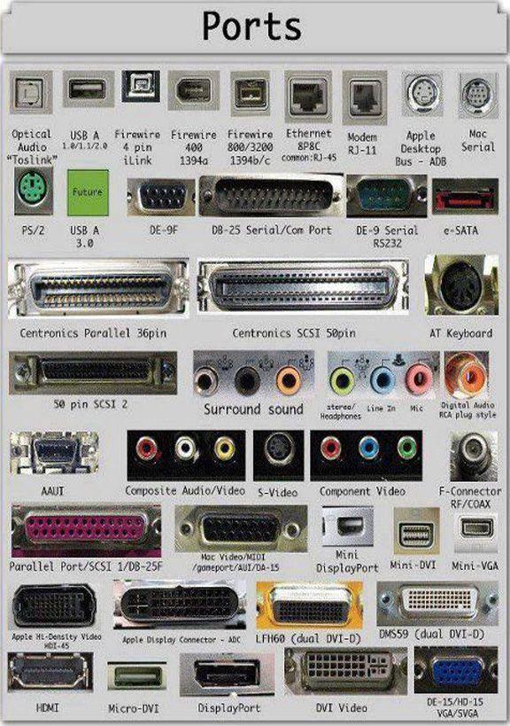 laptop ports guide product user guide instruction u2022 rh testdpc co