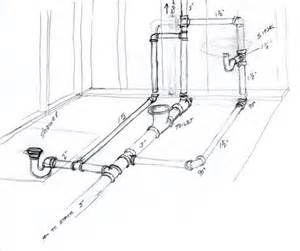 under slab plumbing - Search Yahoo Image Search Results | plumbing
