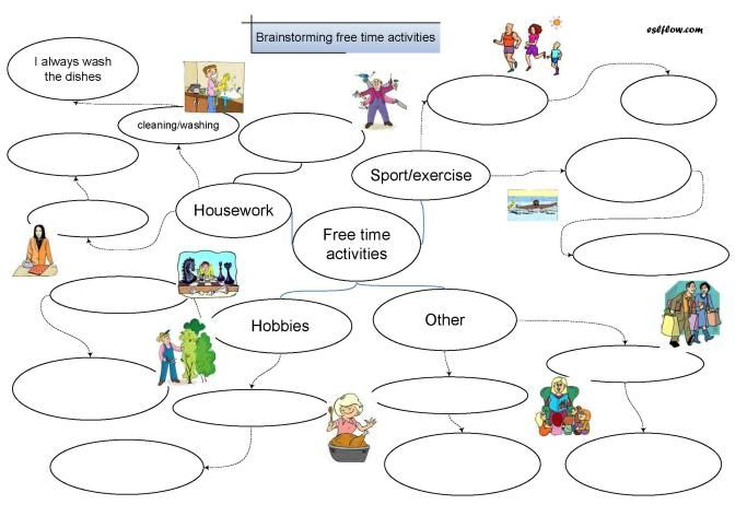 activities for english language learners pdf