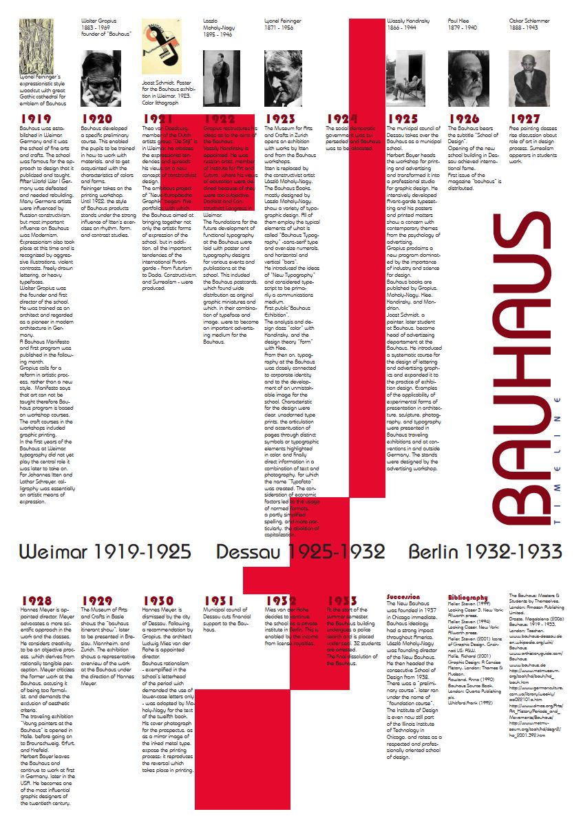 Experience Bauhaus