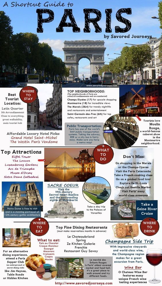 shortcut travel guide to paris paris pinterest viajes paris
