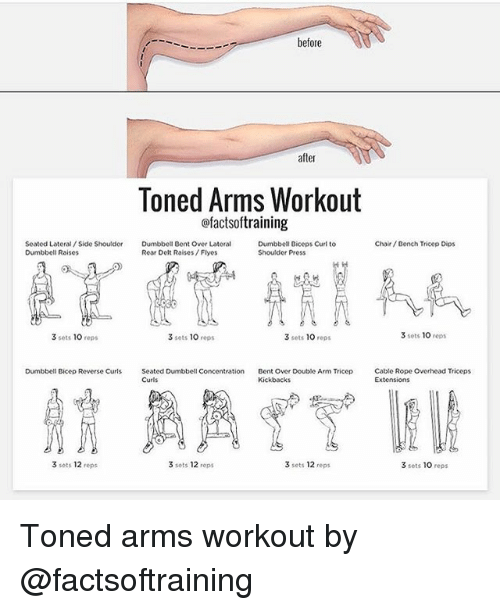 Memes, Chair, And 🤖: Before After Toned Arms Workout