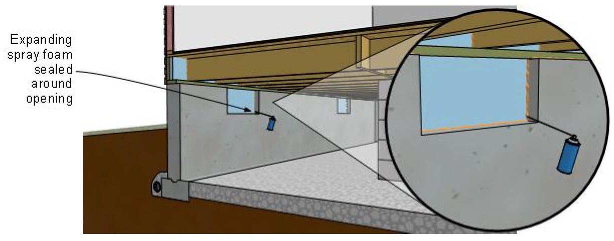 How to Inspect and Correct a Vented Crawlspace