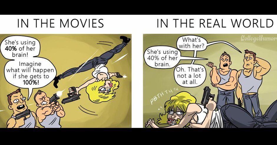 8 Comics That Perfectly Explain How Movies Are Total Bullsht is part of Memes -  We only use 10% of our brains     NOPE