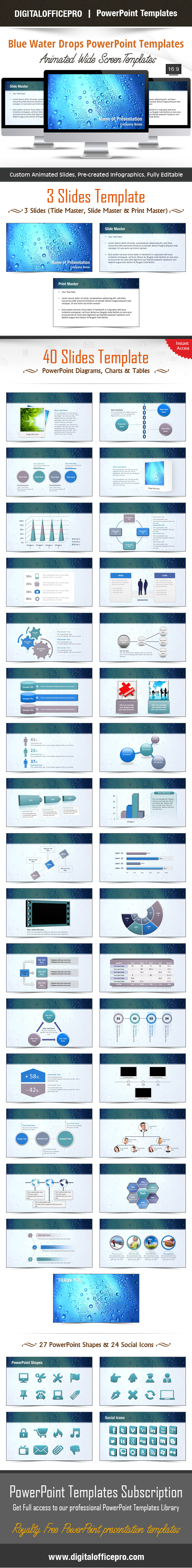 Blue water drops powerpoint template backgrounds water drops impress and engage your audience with blue water drops powerpoint template and blue water drops powerpoint toneelgroepblik Images