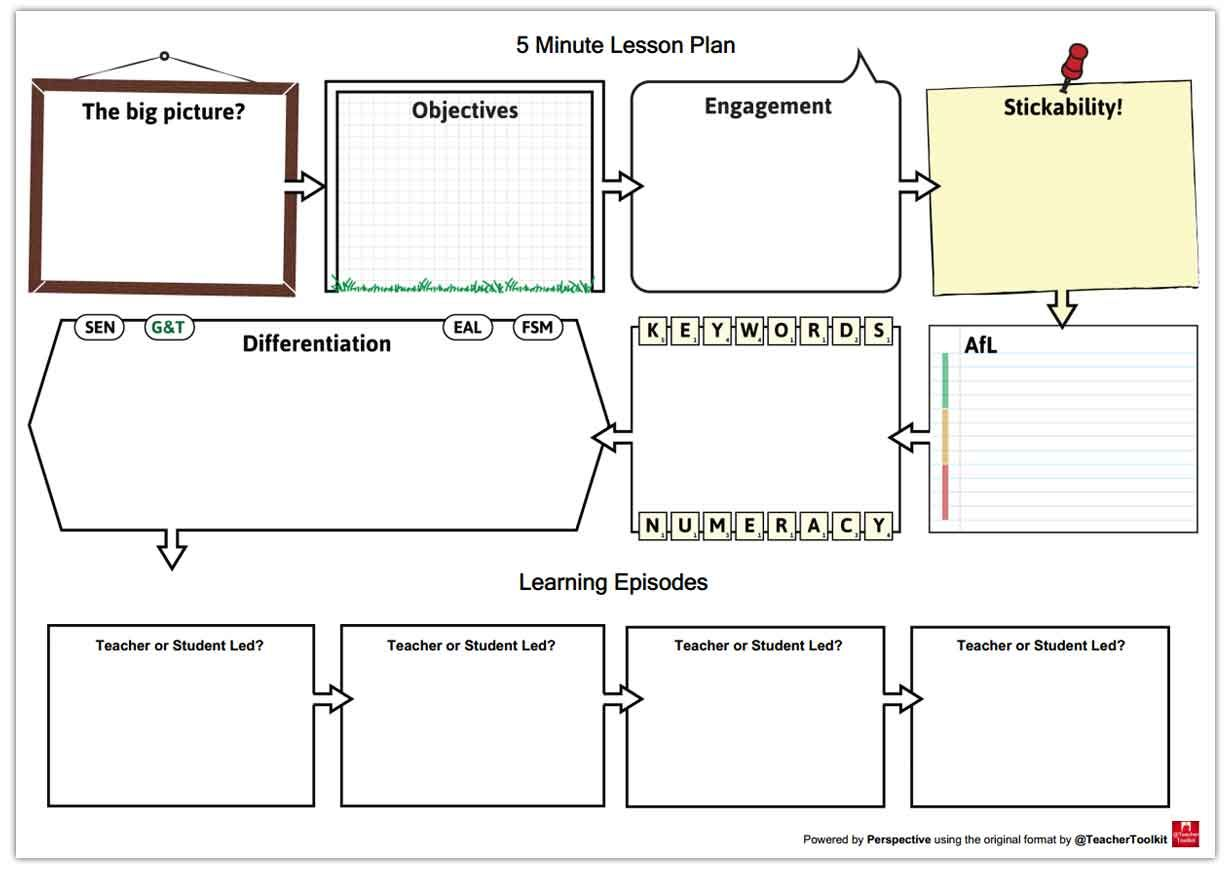 The 5 Minute Lesson Plan And Perspective Weekly Lesson Plan Template Digital Lesson Plans Lesson Plan Templates