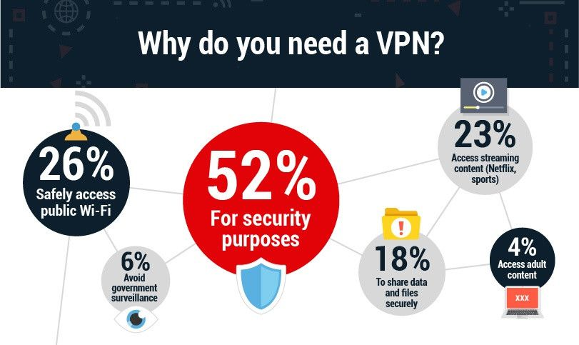 Can vpns be trusted best vpn
