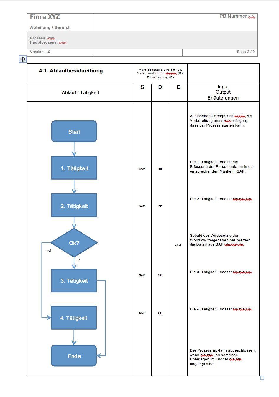 Prozessbeschreibung Mit Flussdiagramm Vorlage Im Word Format Iso Norm Und Powerpoint Ideal Fur Die Dokumentation Von Ar Flussdiagramm Excel Vorlage Diagramm