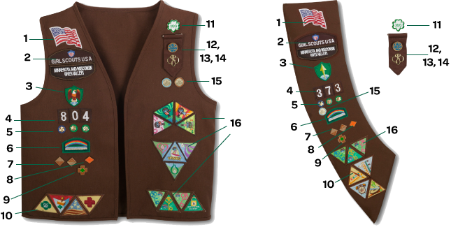 Guide To The Correct Placement Of Badges Awards And Insignia On