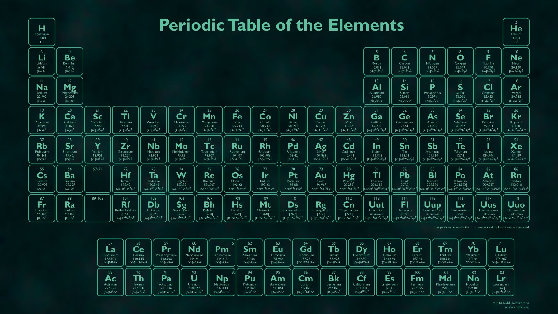 10 New Interactive Periodic Table Wallpaper Full Hd 1920 1080 For Pc Desktop Periodic Table Periodic Table Of The Elements Periodic Table Poster