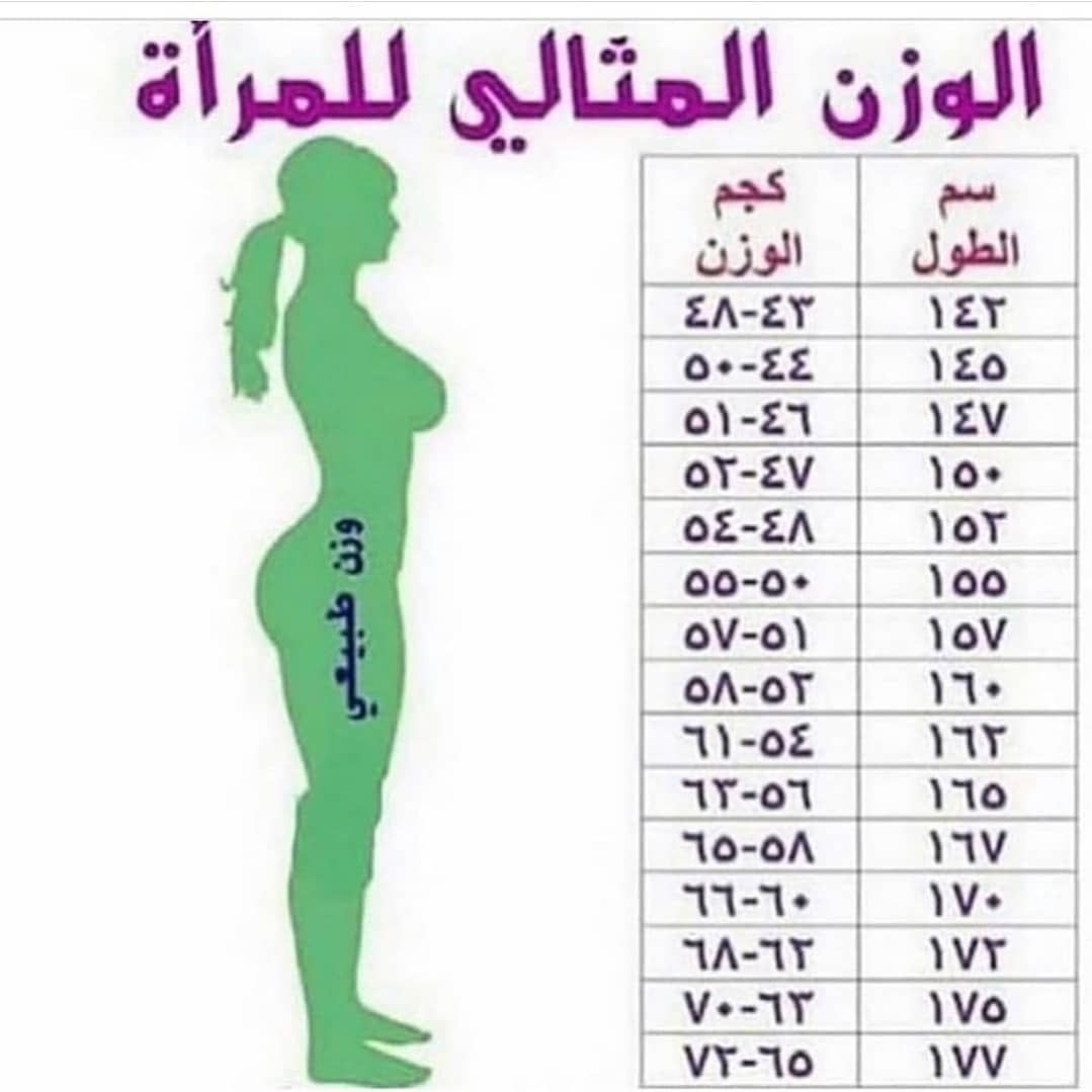 Sport Diet اكسبلور عيون دايت اكسبلور ضيفونا اكسبلور طق فولو اكسبلور اكسبلور 2020 Health And Fitness Expo Fitness Healthy Lifestyle Health Facts Food