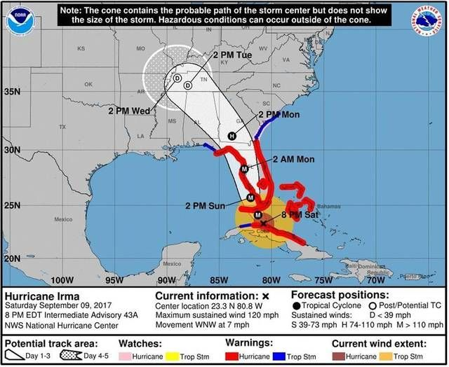 The National Hurricane Center Expects Hurricane Irma To Still Be A Minimal Hurricane When It Hits Georgia Mother Earth History National Hurricane Center