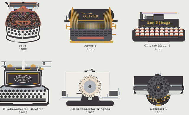 Fancy - Evolution of Typewriters